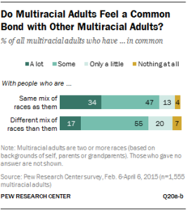 ST_2015-06-11_multiracial-americans_00-05